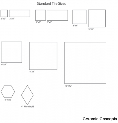 Ceramic Tile Sizes